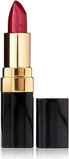 chanel no 1 lipstick