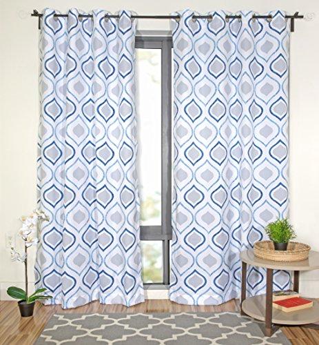 WRGHOME Mixology Grommet Home Curtains 50' X 84' Blue (2 Panels)