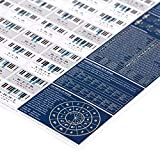Immagine 2 the really useful piano poster