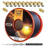 Set de cable digital coaxial de HB-Digital y conector F