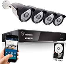 Best security camera hard drive Reviews