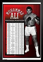 Pyramid America Muhammad Ali Pro Boxing Record Sports Sports 14x20 inches Black 42963