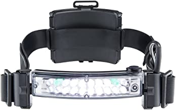 FoxFury Command+ LoPro White/Green LED Helmet Light, Rechargeable Fire and Impact Resistant, Waterproof, 100 Lumens