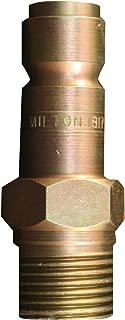 Milton 1817 1/2