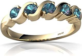 Best alexandrite ring yellow gold Reviews