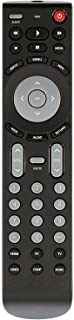 Smartby Remote Control Compatible with JVC RMT-JR01 Replacement for JVC TV EM28T EM32T JLC32BC3000 JLC42BC3002 JLC47BC3000...