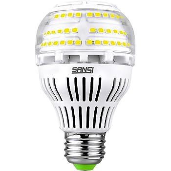 (Upgrade) 17W (150-200 Watt Equivalent) A19 Dimmable LED Light Bulb, 2500 Lumens Bright Led Bulbs, 5000K Daylight Ceramic Light, E26 Medium Screw Base, 5-Year Warranty, SANSI