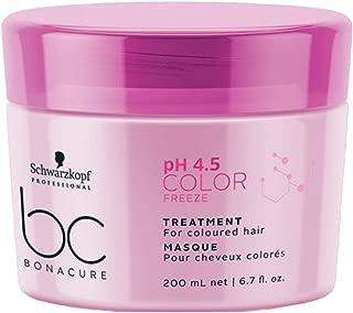 Schwarzkopf Professional Bc Ph4.5 Color Freeze Treatment, Pink, 200 ml