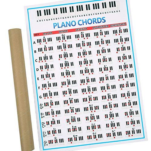 Klavier Akkord Paket Übungsaufkleber 88 Tasten Anfänger Klavier Griffdiagramm Großes Klavier Akkord Diagramm Poster Für Schüler Lehrer Handlicher Leitfaden Diagrammdruck Für Keyboard Musikunterricht