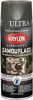 Best army camo paint job Reviews