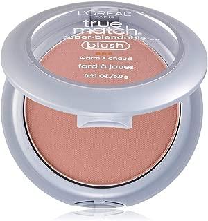 LOreal Paris True Match Blush, N 1-2 Precious Peach, 0.21 Ounces