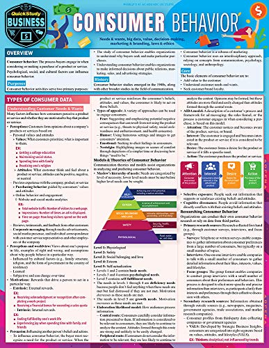 Consumer Behavior: A Quickstudy Laminated Reference Guide Front Cover