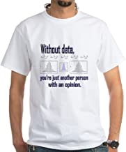 Best without data opinion Reviews
