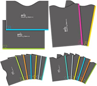 Aerb RFID Blocking Sleeves, Set of 16 (12 Credit Card Holders & 4 Passport..