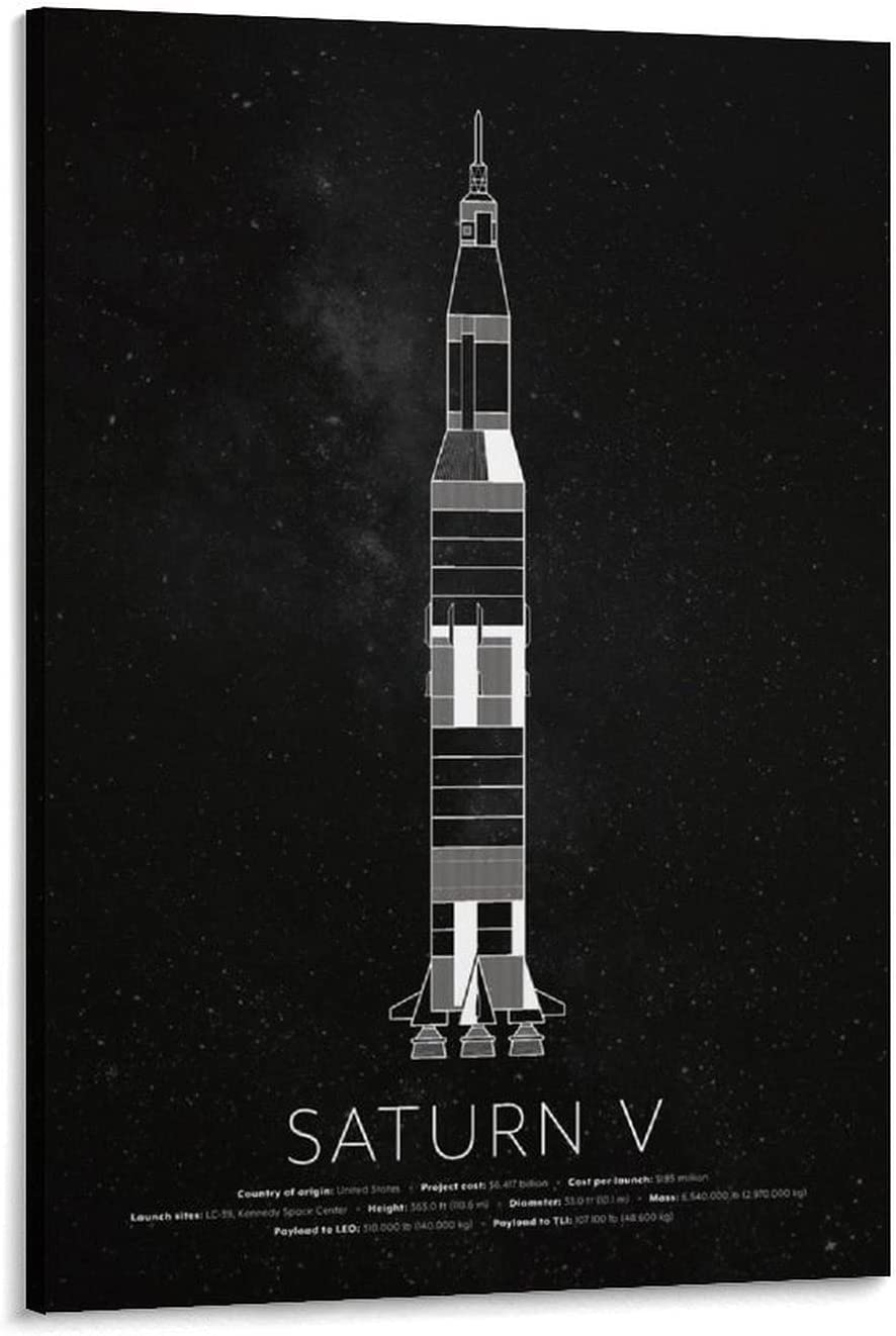 Art 5 ☆ very popular Poster Frame Solar System Saturn Decoration Ae Attention brand V Room Rocket