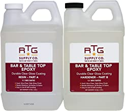 outdoor bar top epoxy