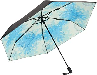solshade ソルシェード 日傘 折りたたみ傘 収納ケース付き // 折り畳み傘 晴雨兼用 耐風設計 軽量 完全遮光 100% 撥水 UVカット UPF 50+