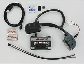 Dynojet Power Commander III USB for Kawasaki ZX-6RR ZX6RR 2004