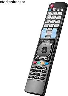 Amazon.es: 4 estrellas y más - Equipos de audio y Hi-Fi: Electrónica