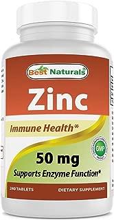 Best zinc sulfate 220 mg cvs Reviews
