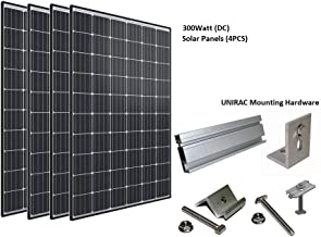 Best solar panel shed Reviews