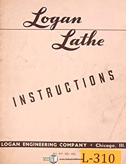 Logan 915 917 920 922, Lathes, Instructions Manual (67)