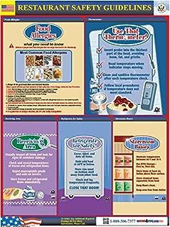 Restaurant Safety Poster