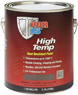 Best liquid aluminum paint Reviews