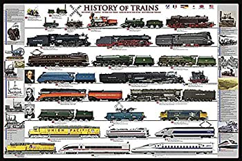Picture Peddler History of Trains Chart Education Kid Child Children Engineer Print Poster 24x36