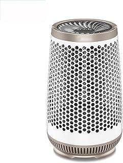 LBSX Espacio calefactor eléctrico calentador de cerámica - 900W portátil calentadores de espacio for el hogar cubierta Uso Oficina Dormitorio Escritorio Garaje, Personal Pequeño calentador de sitio co