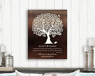 Thank You Gift For Leader Personalized Leadership Gift of Recognition Hebrews 13:7 Mentor Gift For Boss #1495 Paper Print