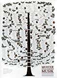 The Masters of Classic Music Poster - deutsch (68,5cm x