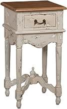 Best guildmaster furniture online Reviews
