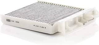 MANN elemento filtro aria per DACIA DUSTER 1.5 DCI