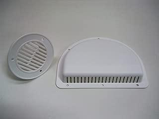 enclosed trailer ventilation