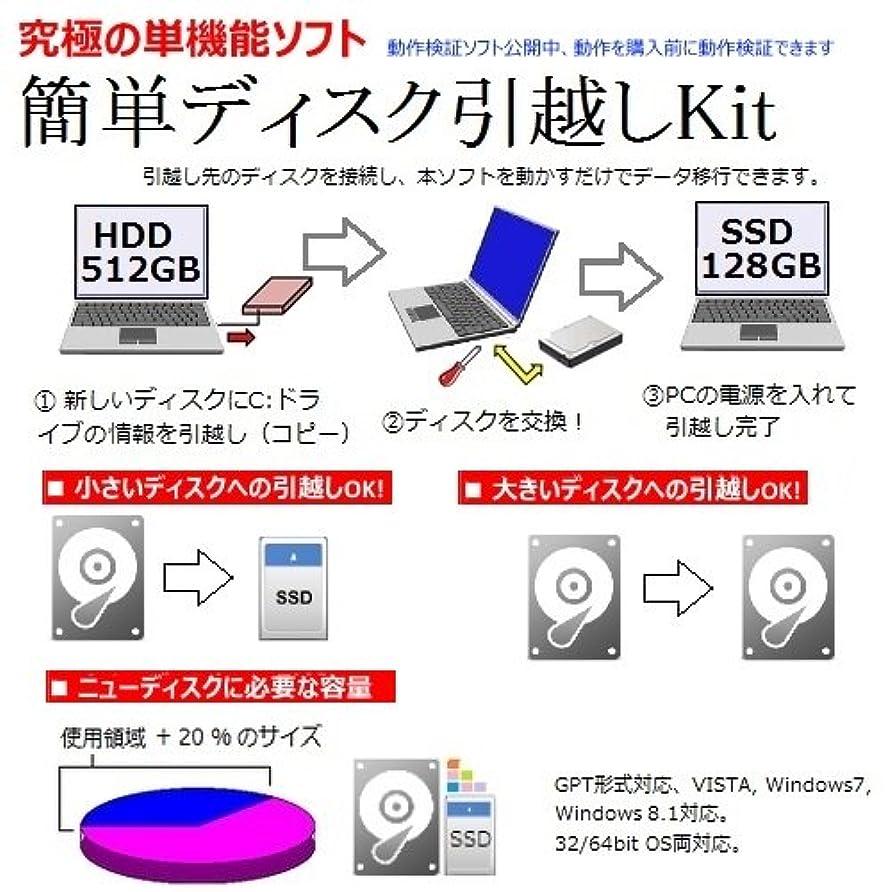 収束する適用済み赤外線簡単ディスク引越しKit [ダウンロード]
