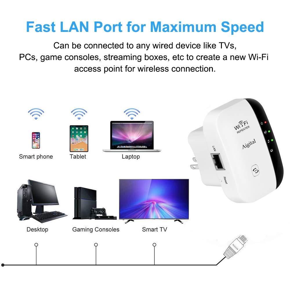 Amplificador de señal WiFi extensor amplificador de largo alcance Mini 300 Mbps con puerto Fast Ethernet, diseño compacto y antenas internas compatible con modo AP/repetidor WPS para cualquier router y dispositivos Alexa,