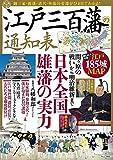 江戸三百藩の通知表 (TJMOOK)