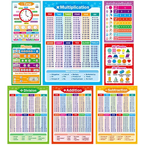 Yoklili 8 Educational Math Posters, Multiplication Chart Table Time Money Shapes Fractions Division Addition Subtraction, Elementary Homeschool Supplies, Classroom Decorations, 12 x 17.5 inches