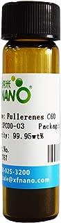 99.95% Fullerene C60 Powder Carbon 60 1gram in Glass Vial-Same Day Priority Shipping