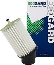 1994 acura integra air filter