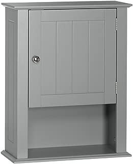 riverridge ashland collection single door wall cabinet