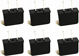 Best plug adapter european to american Reviews