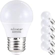 a15 led bulb daylight