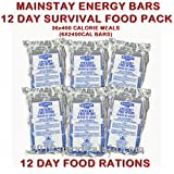 Emergency Rations - Best Reviews Guide