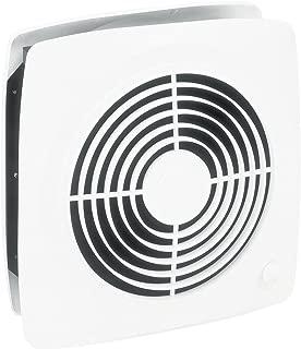 Broan-Nutone  510  Room-to-Room Ventilation Fan, Plastic White Square Exhaust Fan, 6.5 Sones, 380 CFM, 10