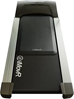 iMovR EcoLast TreadTop Standing Mats - for Office Treadmills - Made in USA (20 x 32 x 3/4)