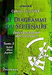 Le diagramme du septénaire III - Interprétation des vecteurs de Catherine Castanier