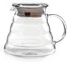 Hiware 600ml Coffee Server, Standard Glass Coffee Carafe, Coffee Pot, Clear
