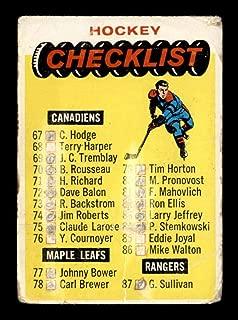 1965 Topps #121 Checklist F X1768078